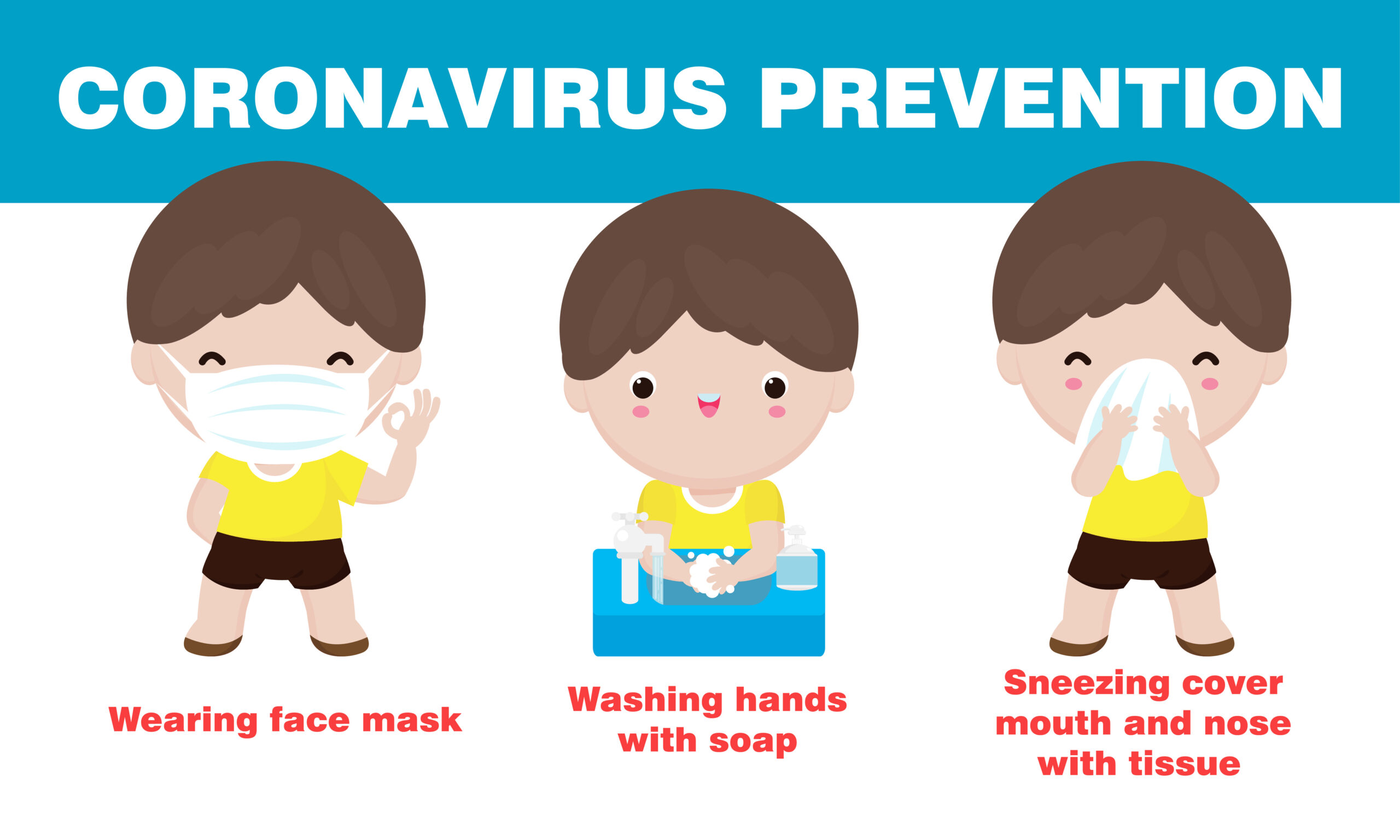 Prevention tips infographic of coronavirus 2019 nCoV. wearing face mask, washing hands with soap, sneezing cover mouth and nose with tissue. Concept of flu outbreak